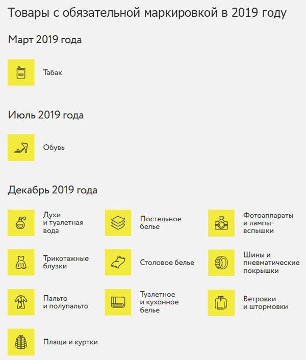 markirovka tovarov s 2019 goda 1 - Обязательная маркировка товаров с 2019 года